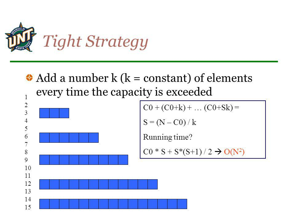 Tight Strategy Add a number k (k = constant) of elements every time the capacity is exceeded 1 2 3 4 5 6 7 8 9 10 11 12 13 14 15 C0 + (C0+k) + … (C0+S