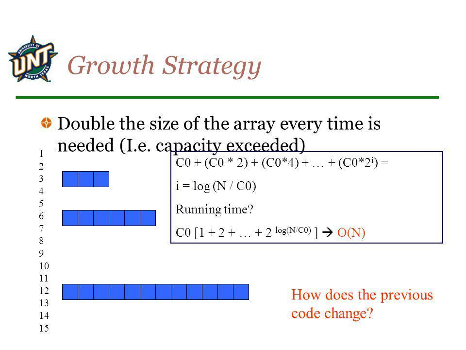 Linked Lists Avoid the drawbacks of fixed size arrays with Growable arrays Linked lists