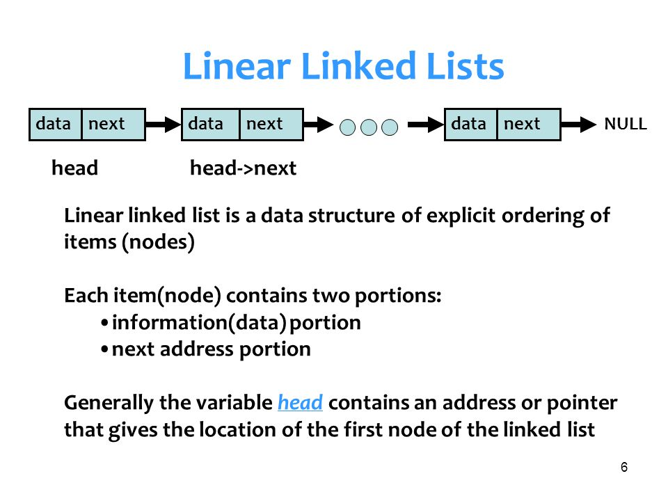 7 Linear Linked Lists : Definition struct node { int data; struct node *next; }; // type name for new type is struct node struct node * head; // declares the pointer for first node (head) next NULL datanextdatanextdata head head->next