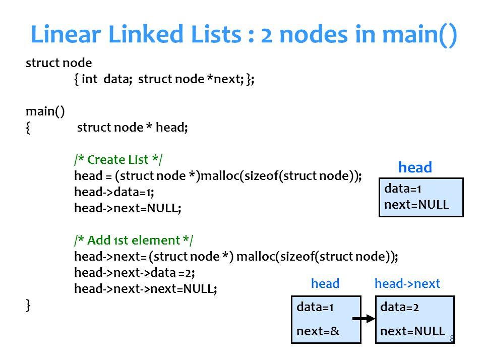 19 Example 1 : Iteration int count_list_ite (NODE * head) { int count=0; for (; head != NULL; head = head -> next) ++count; return count;} Example 2 : Recursion int count_list_rec (NODE * head) { if (head == NULL)return 0; else return(1 + count_list_rec(head -> next));}