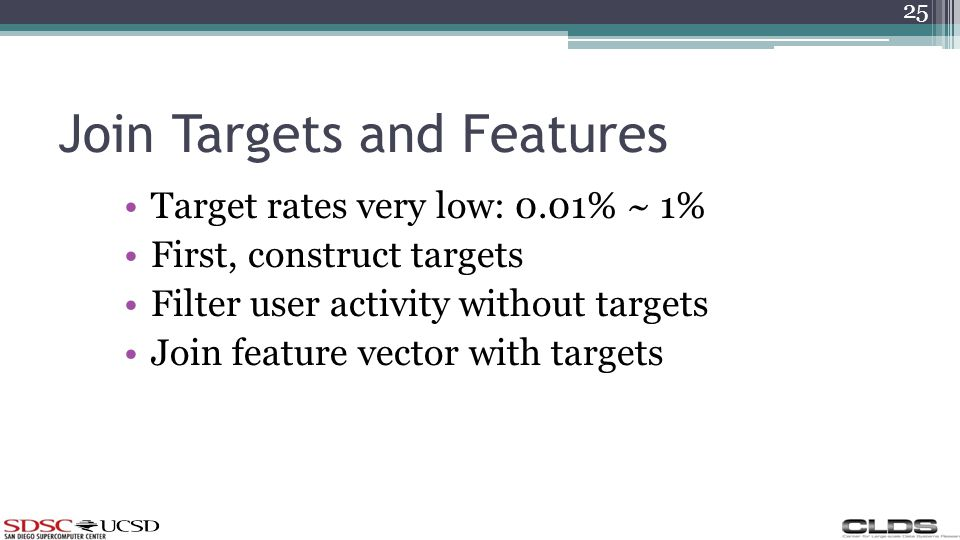 Join Targets and Features Target rates very low: 0.01% ~ 1% First, construct targets Filter user activity without targets Join feature vector with targets 25