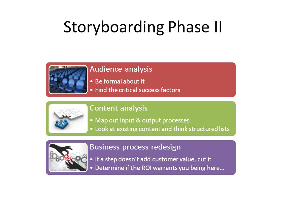 Storyboarding Phase II Audience analysis Be formal about it Find the critical success factors Content analysis Map out input & output processes Look at existing content and think structured lists Business process redesign If a step doesnt add customer value, cut it Determine if the ROI warrants you being here…