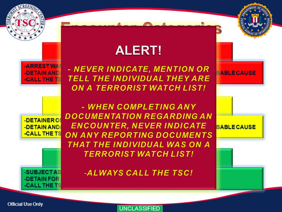 Official Use Only UNCLASSIFIED Official Use Only UNCLASSIFIED Encounter Categories -ARREST WARRANT ON FILE -DETAIN AND/OR ARREST ACCORDING TO AGENCY P