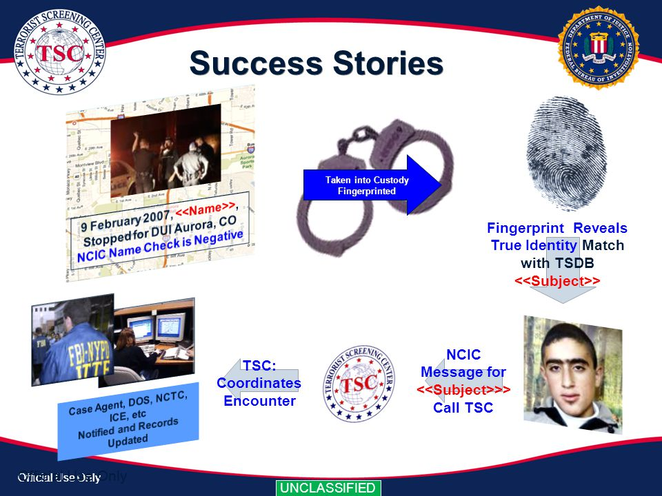Official Use Only UNCLASSIFIED Official Use Only UNCLASSIFIED Success Stories Fingerprint Reveals True Identity Match with TSDB > Taken into Custody F