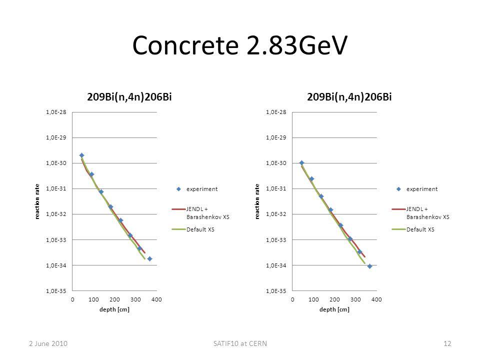 Concrete 2.83GeV 2 June 2010SATIF10 at CERN12