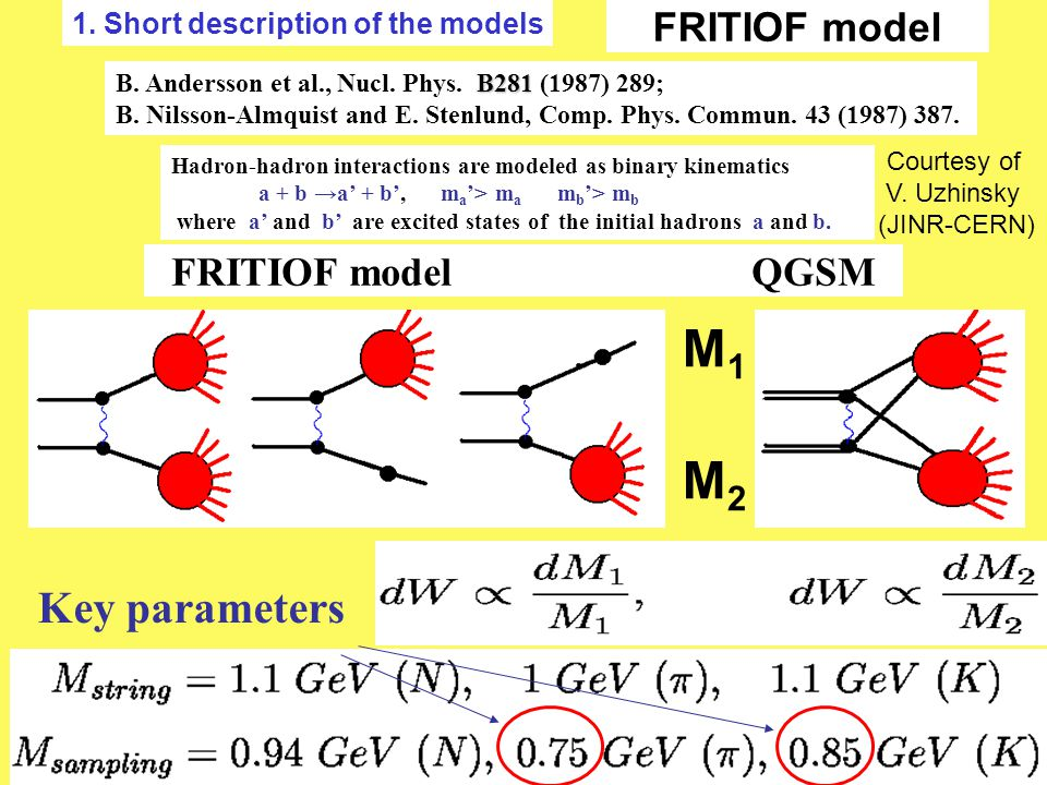FRITIOF model Hadron-hadron interactions are modeled as binary kinematics a + b a + b, m a > m a m b > m b where a and b are excited states of the ini