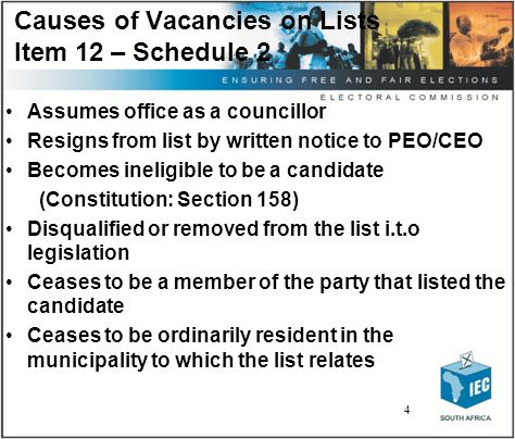 5 Causes of Vacancies in Councils Sect.