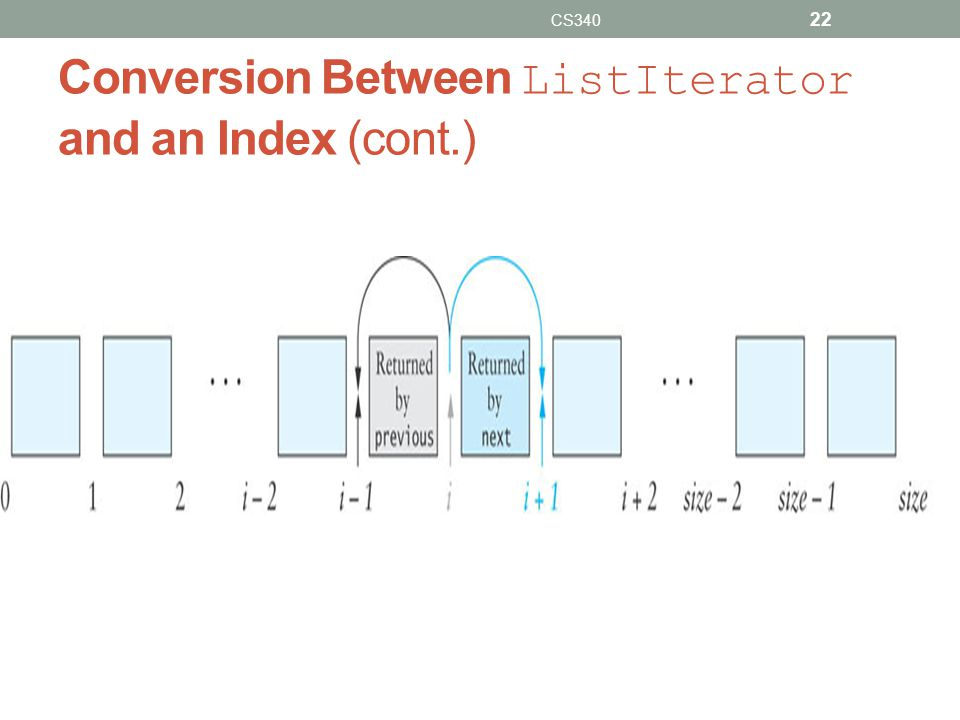 Conversion Between ListIterator and an Index (cont.) CS340 22