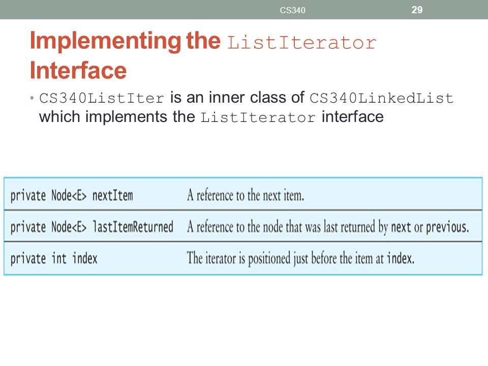 Implementing the ListIterator Interface CS340ListIter is an inner class of CS340LinkedList which implements the ListIterator interface CS340 29