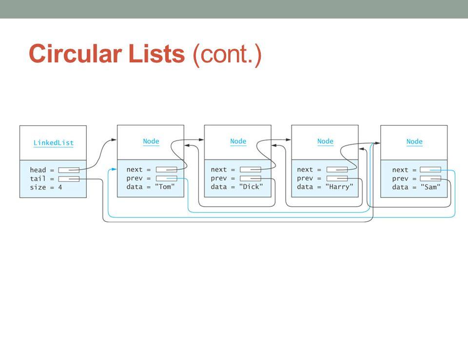 Circular Lists (cont.)