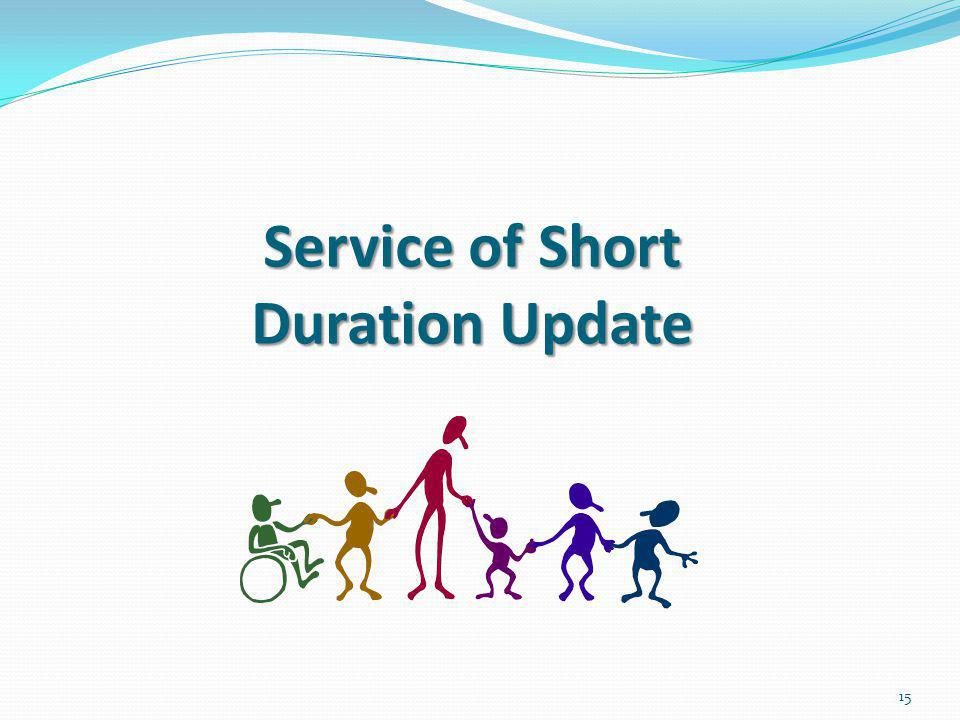 Service of Short Duration Update 15