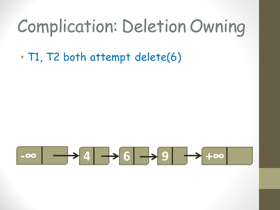 Complication: Deletion Owning T1, T2 both attempt delete(6) 469-+
