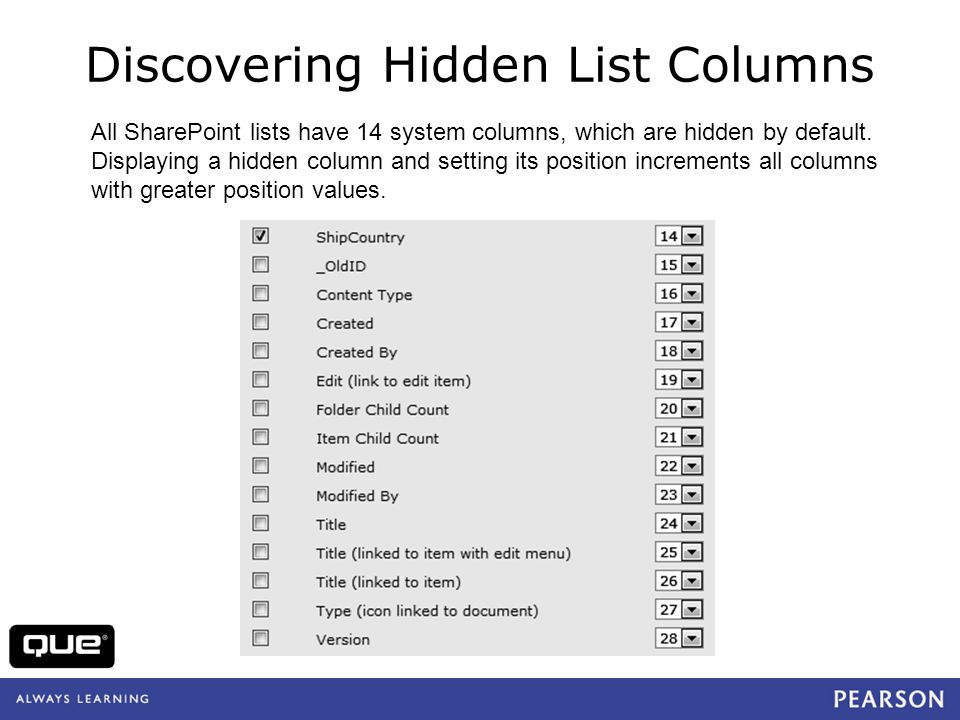 quepublishing.com Discovering Hidden List Columns All SharePoint lists have 14 system columns, which are hidden by default. Displaying a hidden column