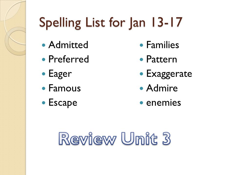 Spelling List for Jan 13-17 Admitted Preferred Eager Famous Escape Families Pattern Exaggerate Admire enemies