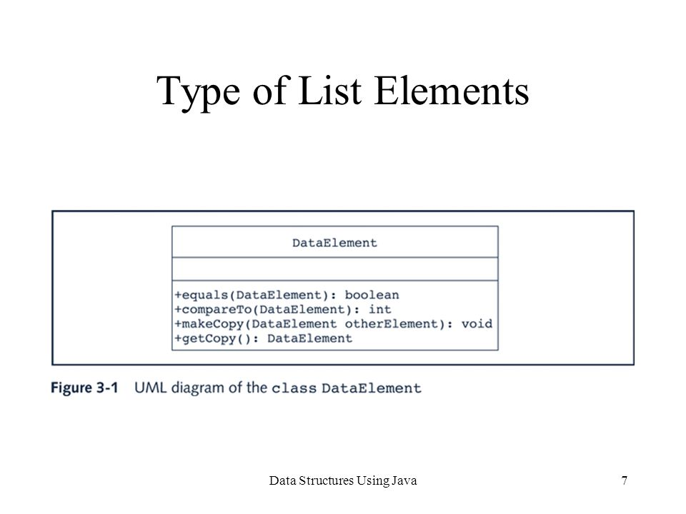 Data Structures Using Java18 Definitions of Nonabstract Methods of ArrayListClass public DataElement retrieveAt(int location) { if(location = length) { System.err.println( The location of the item to be + retrieved is out of range. ); return null; } else return list[location].getCopy(); }//end retrieveAt