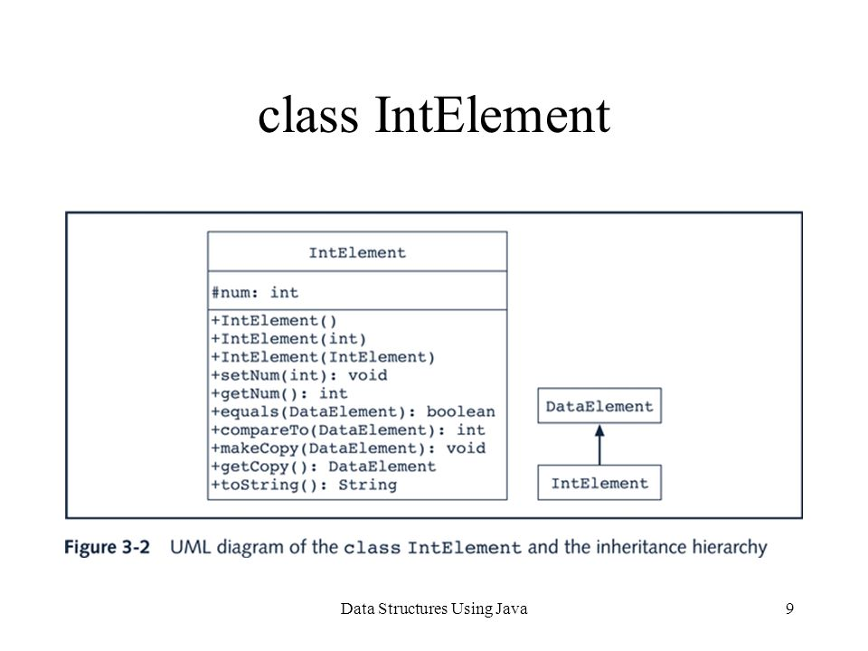 Data Structures Using Java20 Definition of ArrayListClass public abstract class ArrayListClass { protected int length; //to store the length //of the list protected int maxSize; //to store the maximum //size of the list protected DataElement[] list; //array to hold //list elements //Place the definitions of the instance // methods and abstract methods here.