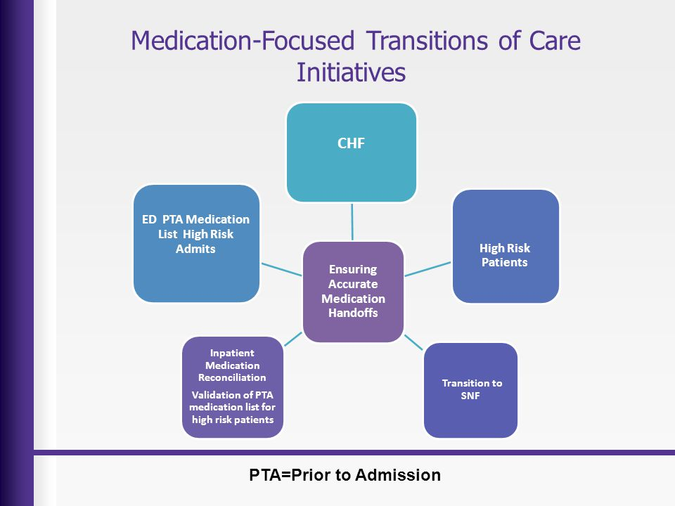 Medication-Focused Transitions of Care Initiatives Ensuring Accurate Medication Handoffs Inpatient Medication Reconciliation Validation of PTA medicat