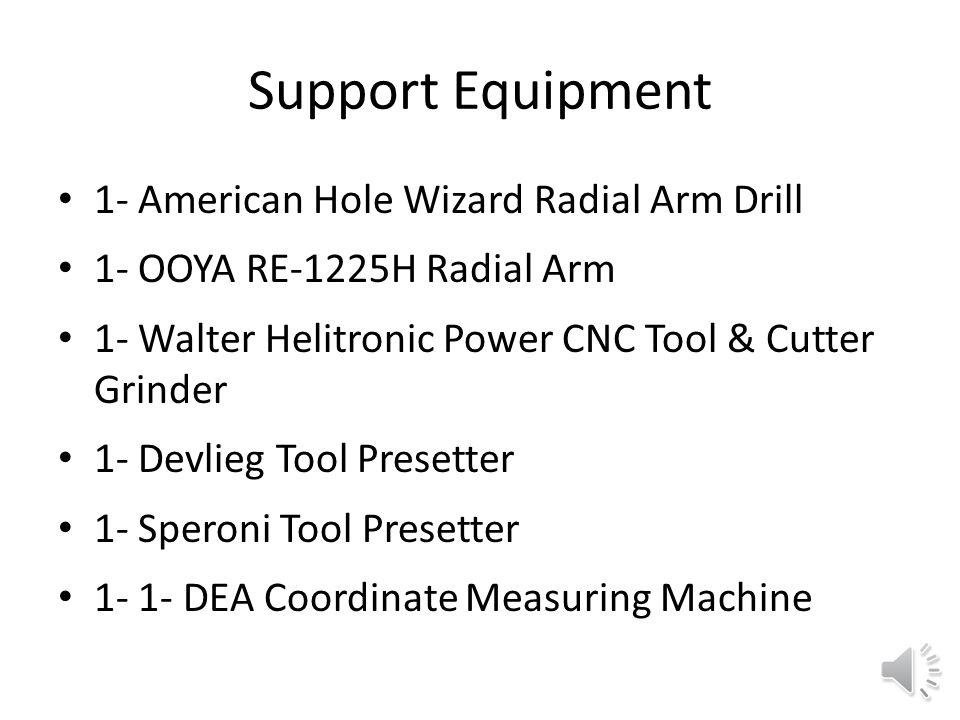 Gun Drilling 1- Targus Gun Drill Horizontal 1- Drillmation Gun Drill