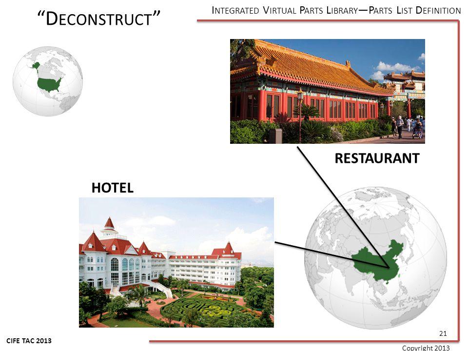 I NTEGRATED V IRTUAL P ARTS L IBRARY P ARTS L IST D EFINITION CIFE TAC 2013 HOTEL RESTAURANT D ECONSTRUCT 21 Copyright 2013