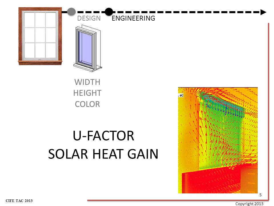 WIDTH HEIGHT COLOR ENGINEERINGDESIGN U-FACTOR SOLAR HEAT GAIN 5 Copyright 2013 CIFE TAC 2013