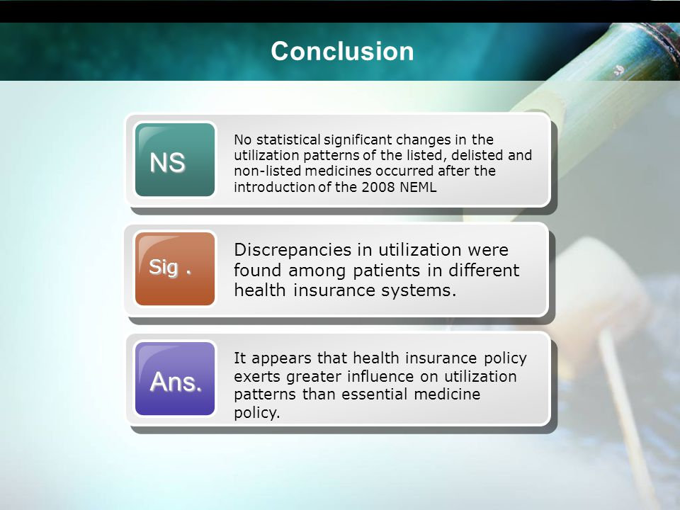Conclusion NS No statistical significant changes in the utilization patterns of the listed, delisted and non-listed medicines occurred after the intro