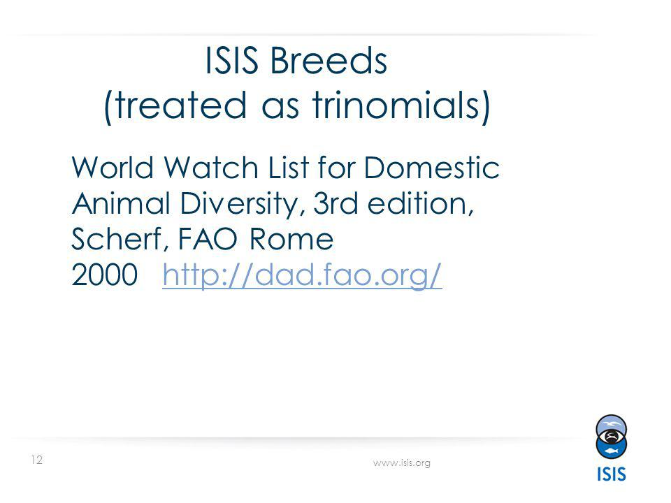 12 www.isis.org ISIS Breeds (treated as trinomials) World Watch List for Domestic Animal Diversity, 3rd edition, Scherf, FAO Rome 2000 http://dad.fao.org/http://dad.fao.org/
