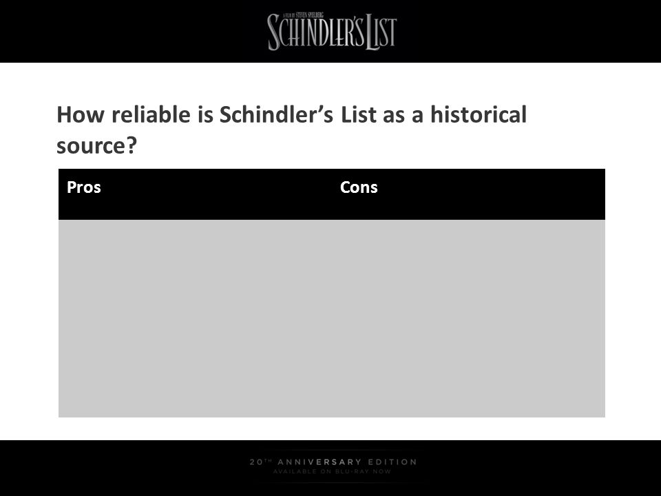 How reliable is Schindlers List as a historical source? ProsCons