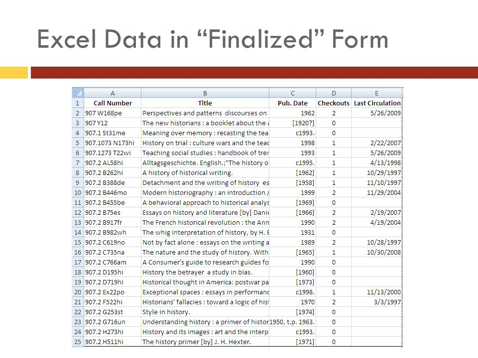 Excel Data in Finalized Form
