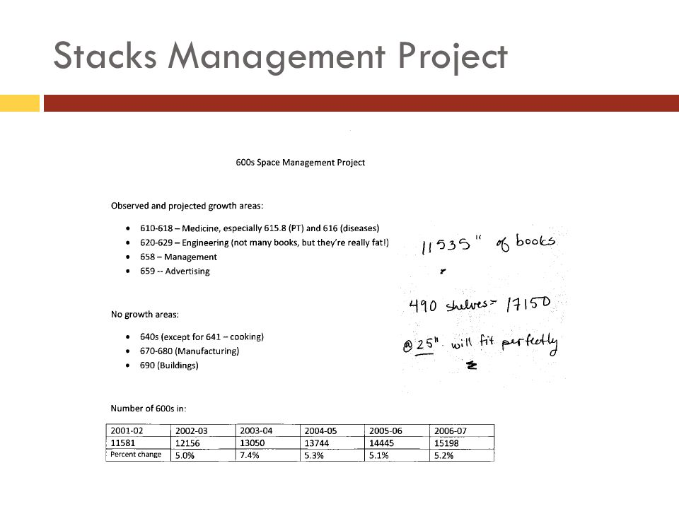 Stacks Management Project