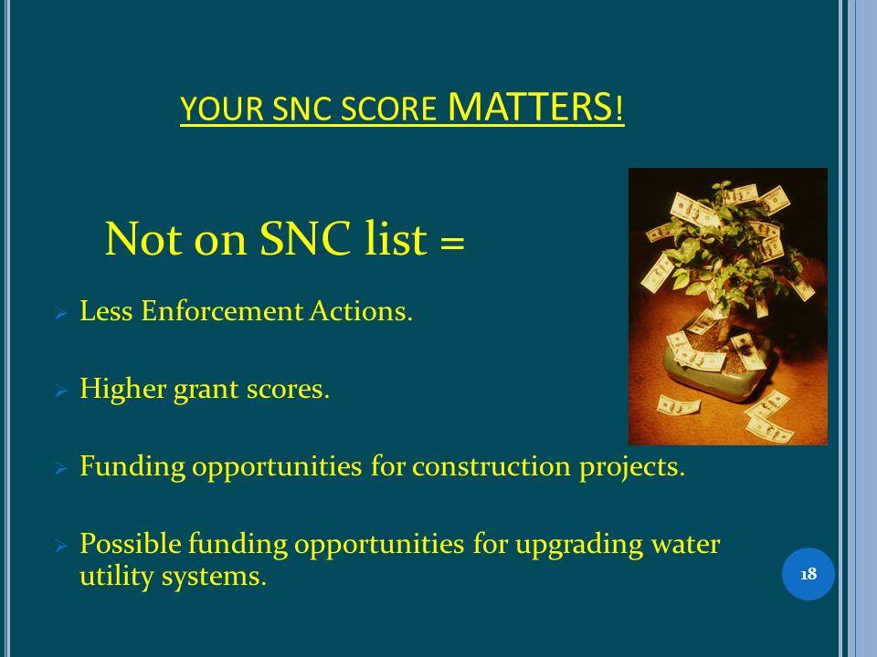 YOUR SNC SCORE MATTERS . Less Enforcement Actions.