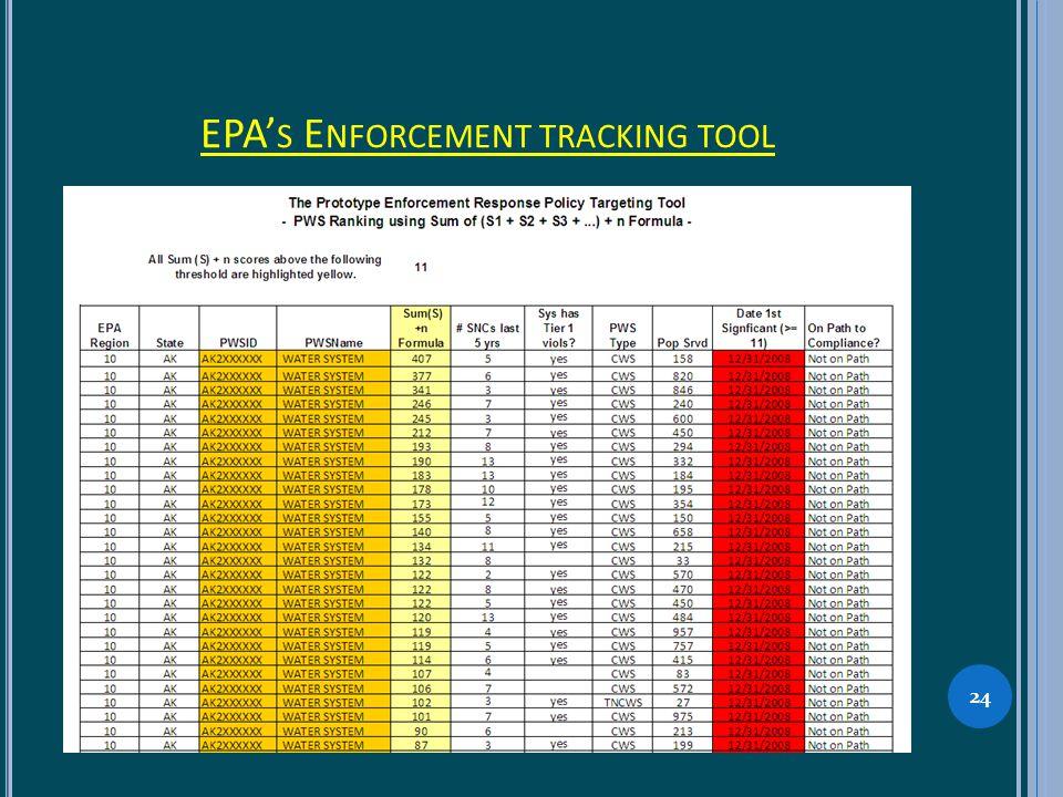 EPA S E NFORCEMENT TRACKING TOOL 24