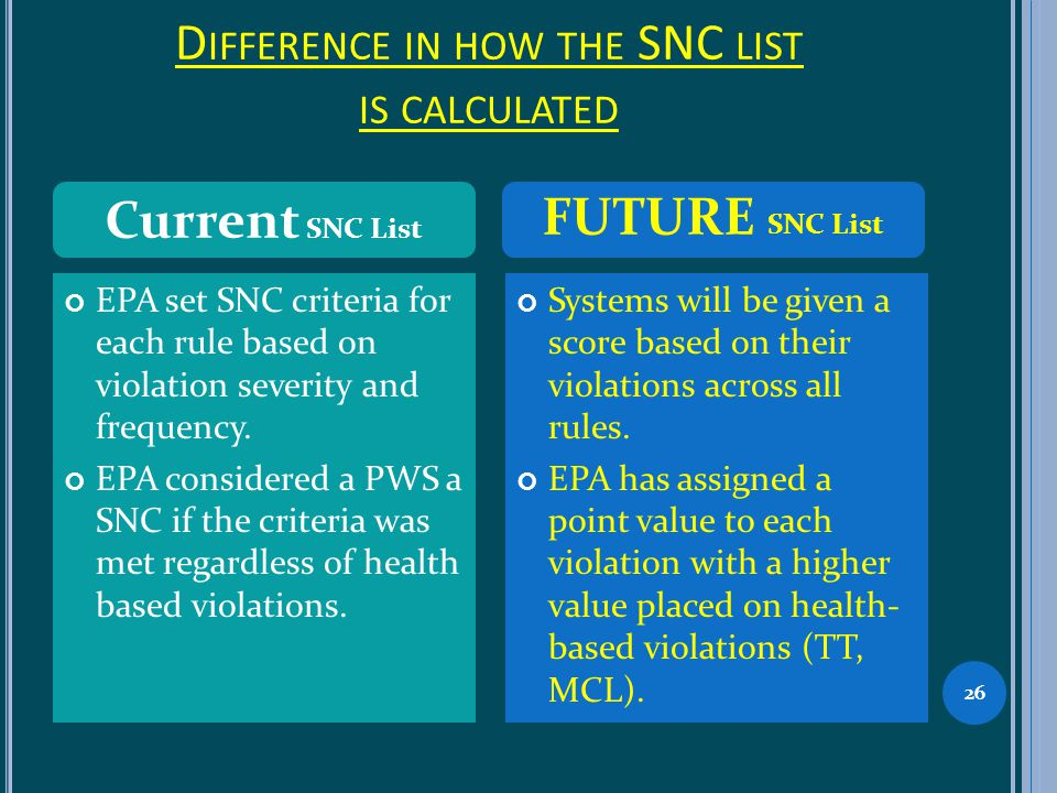 D IFFERENCE IN HOW THE SNC LIST IS CALCULATED 26 EPA set SNC criteria for each rule based on violation severity and frequency. EPA considered a PWS a
