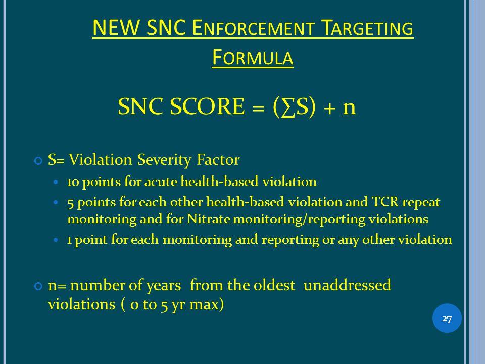 NEW SNC E NFORCEMENT T ARGETING F ORMULA S= Violation Severity Factor 10 points for acute health-based violation 5 points for each other health-based