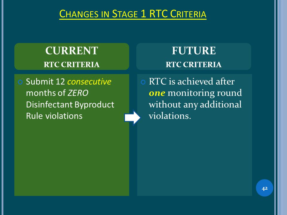 C HANGES IN S TAGE 1 RTC C RITERIA 42 Submit 12 consecutive months of ZERO Disinfectant Byproduct Rule violations RTC is achieved after one monitoring