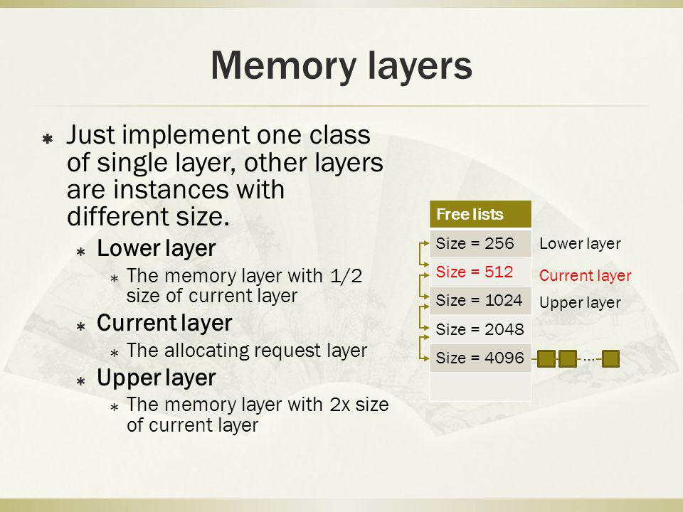 Memory layers Just implement one class of single layer, other layers are instances with different size. Lower layer The memory layer with 1/2 size of