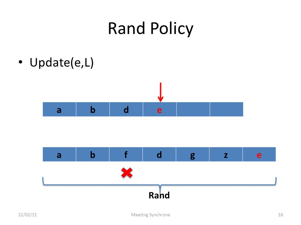 Rand Policy Update(e,L) 22/02/11Meeting Synchrone16 abde abfdgze Rand
