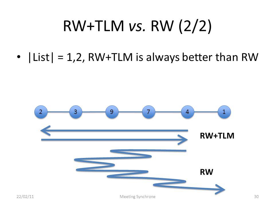 RW+TLM vs.