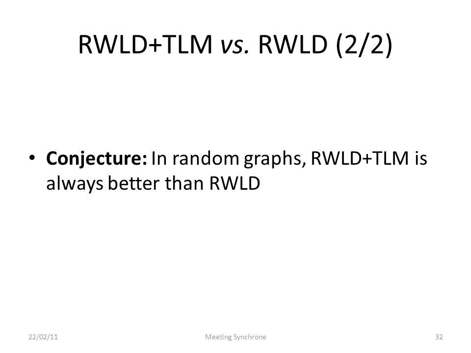 RWLD+TLM vs.