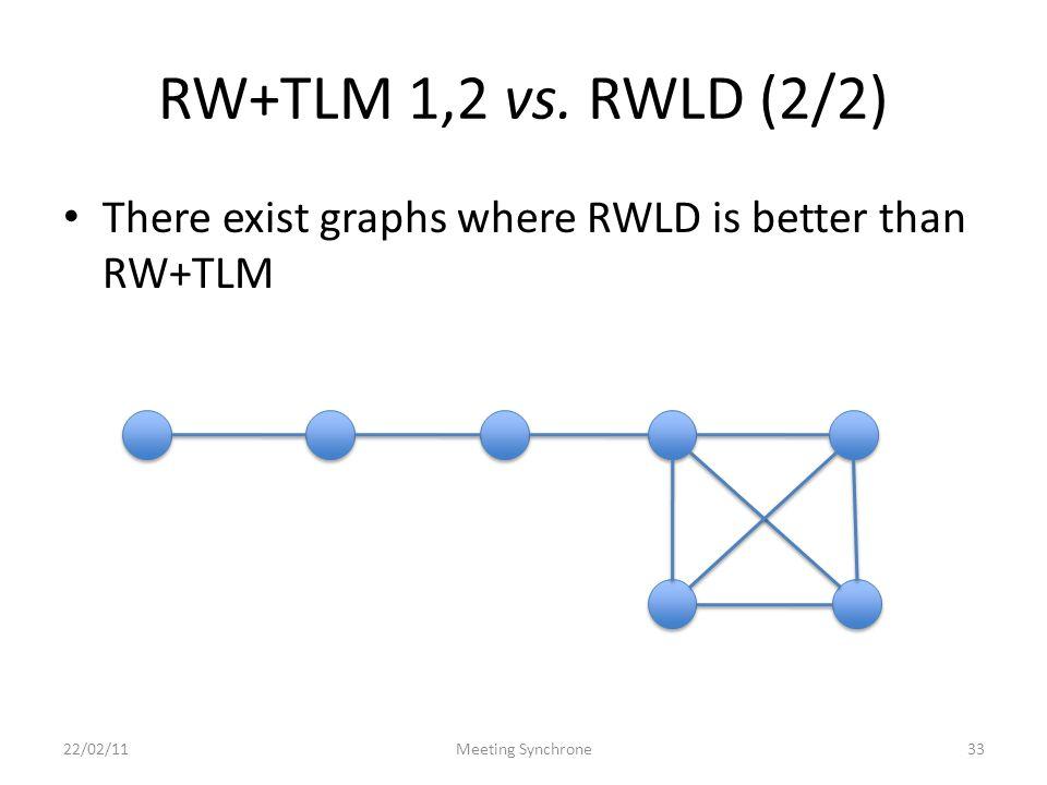 RW+TLM 1,2 vs.