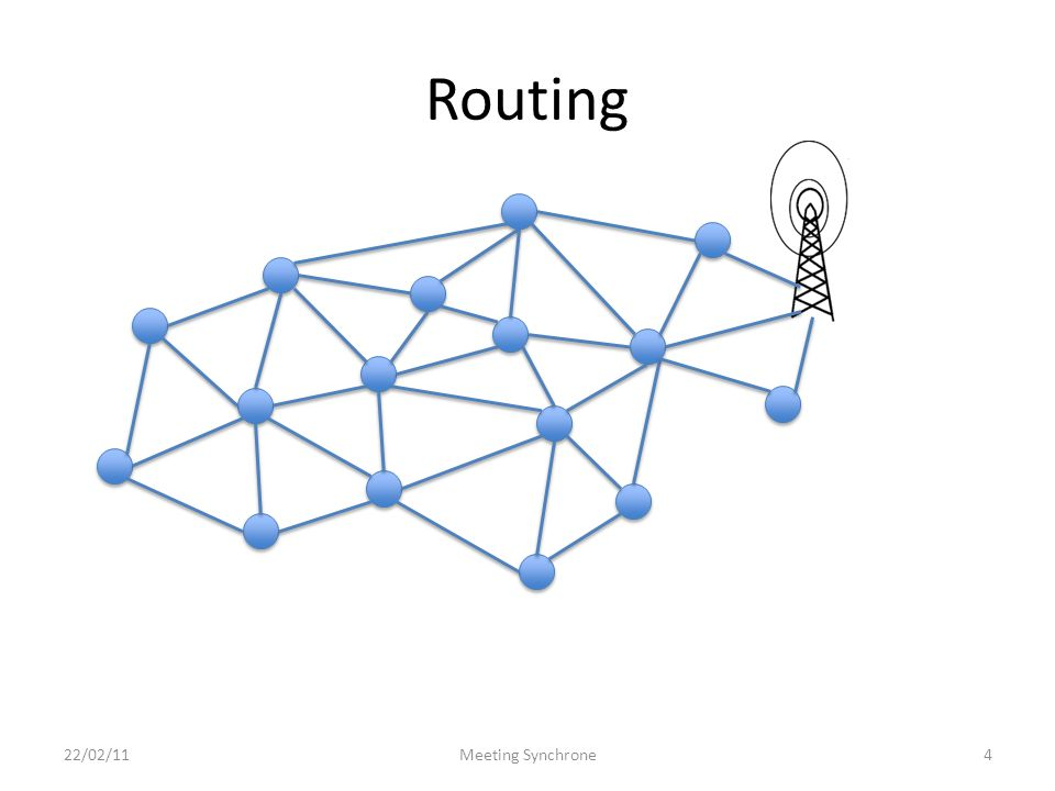 Routing 22/02/11Meeting Synchrone4