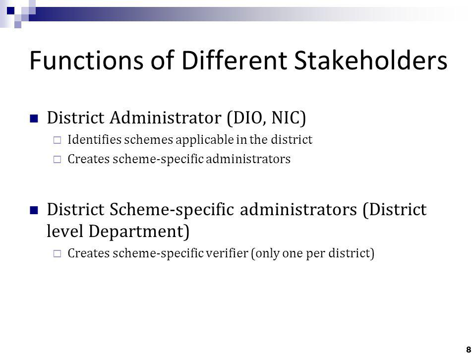 9 Functions of Different Stakeholders District Scheme-specific Verifier Creates scheme-specific contributors (multiple) Validates & Verifies the beneficiary list uploaded by the contributor Sends back the list for correction to Contributor or Finalizes the amount to be paid to each beneficiary (by State Govt.