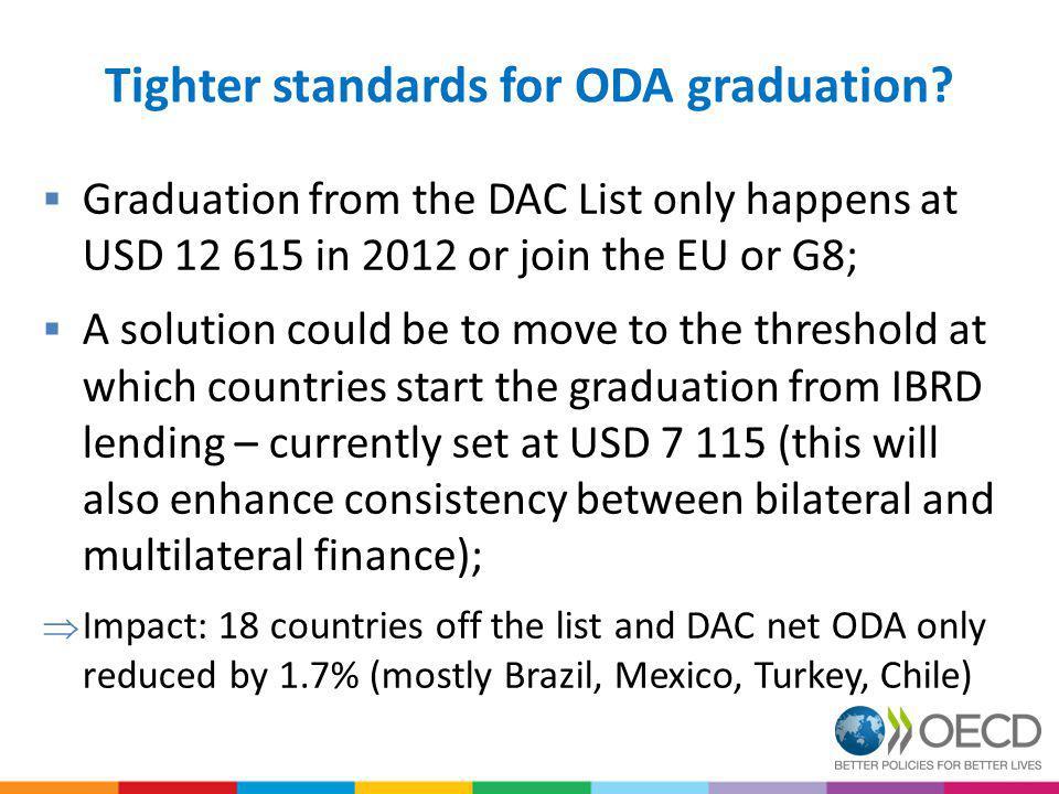 Tighter standards for ODA graduation.