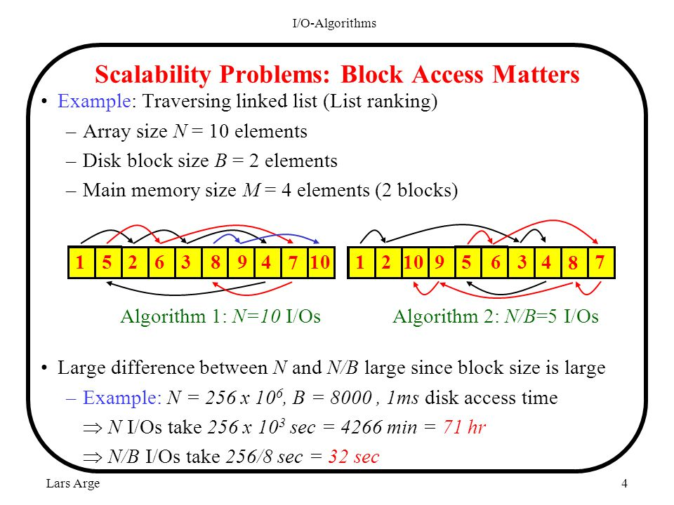 Scalability Problems: Block Access Matters Example: Traversing linked list (List ranking) –Array size N = 10 elements –Disk block size B = 2 elements –Main memory size M = 4 elements (2 blocks) Large difference between N and N/B large since block size is large –Example: N = 256 x 10 6, B = 8000, 1ms disk access time N I/Os take 256 x 10 3 sec = 4266 min = 71 hr N/B I/Os take 256/8 sec = 32 sec Algorithm 2: N/B=5 I/OsAlgorithm 1: N=10 I/Os 1526 7 34108912 9 8 54763 4Lars Arge I/O-Algorithms