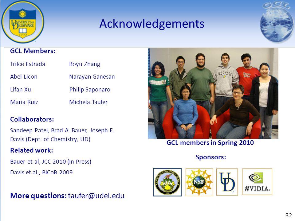 Acknowledgements 32 Sponsors: Collaborators: Sandeep Patel, Brad A. Bauer, Joseph E. Davis (Dept. of Chemistry, UD) Related work: Bauer et al, JCC 201