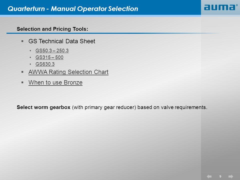 30 Other AUMA Shipment Programs