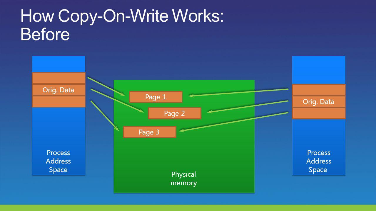 Physical memory Physical memory Page 3 Page 1 Process Address Space Process Address Space Orig.