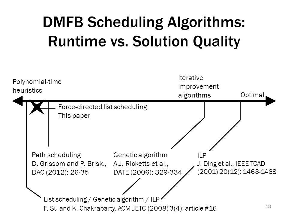 DMFB Scheduling Algorithms: Runtime vs.