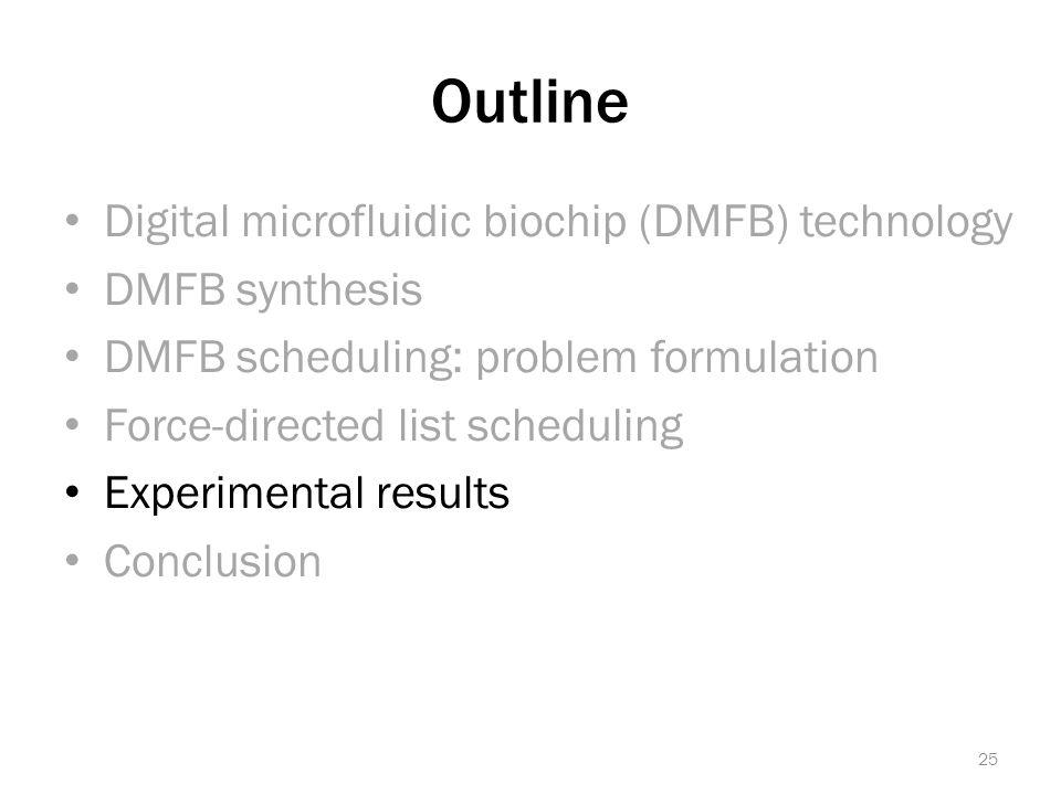 Outline Digital microfluidic biochip (DMFB) technology DMFB synthesis DMFB scheduling: problem formulation Force-directed list scheduling Experimental results Conclusion 25
