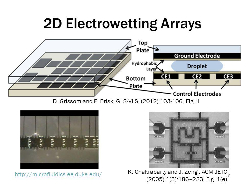 2D Electrowetting Arrays D. Grissom and P. Brisk, GLS-VLSI (2012) 103-106, Fig.
