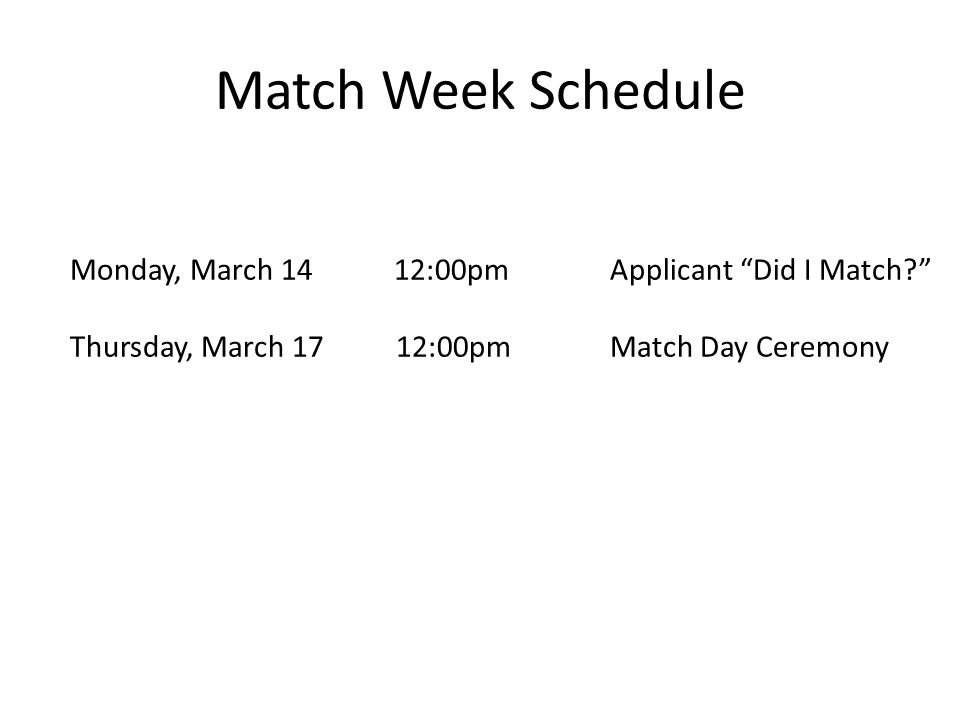Match Week Schedule Monday, March 14 12:00pm Applicant Did I Match.